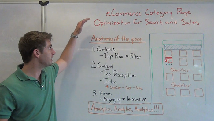 eCommerce category page optimization for search and sales, seo, shopping cart
