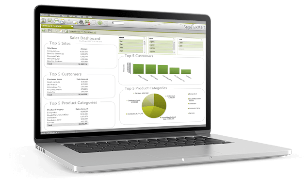 Sage ERP Integration with Clarity eCommerce Dashboard
